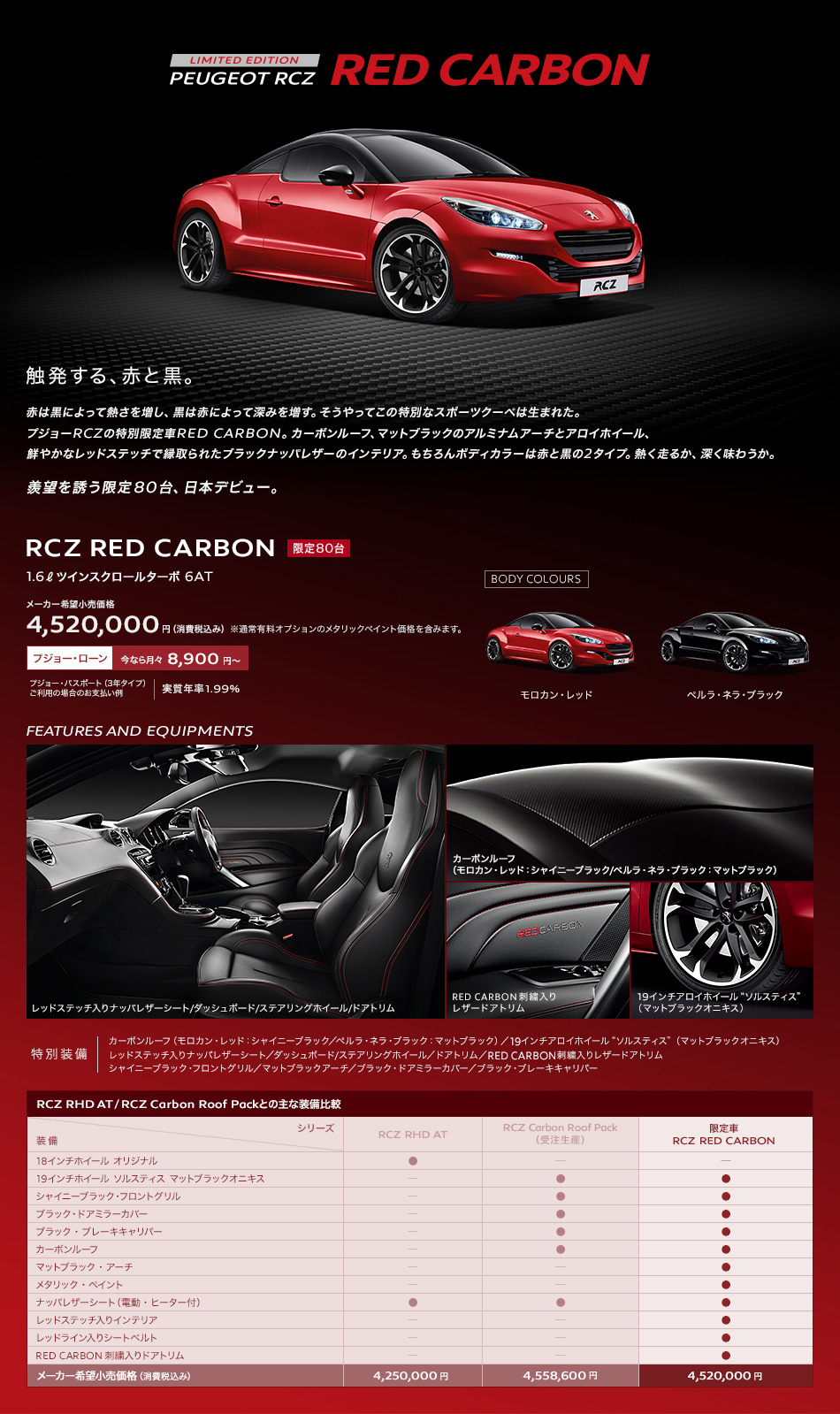 PEUGEOT RCZ RED CARBON_セクション01