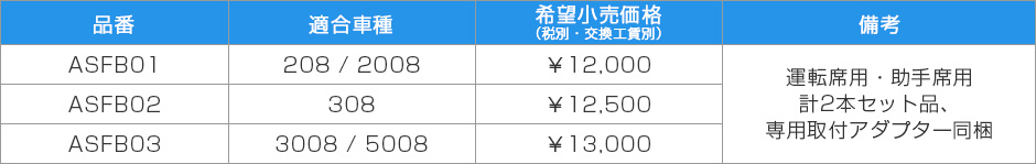 p_table.jpg